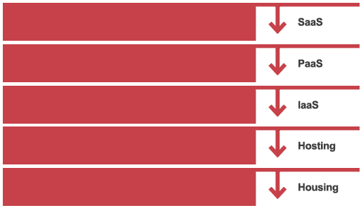 keurmerk-aanvragen-graphic2