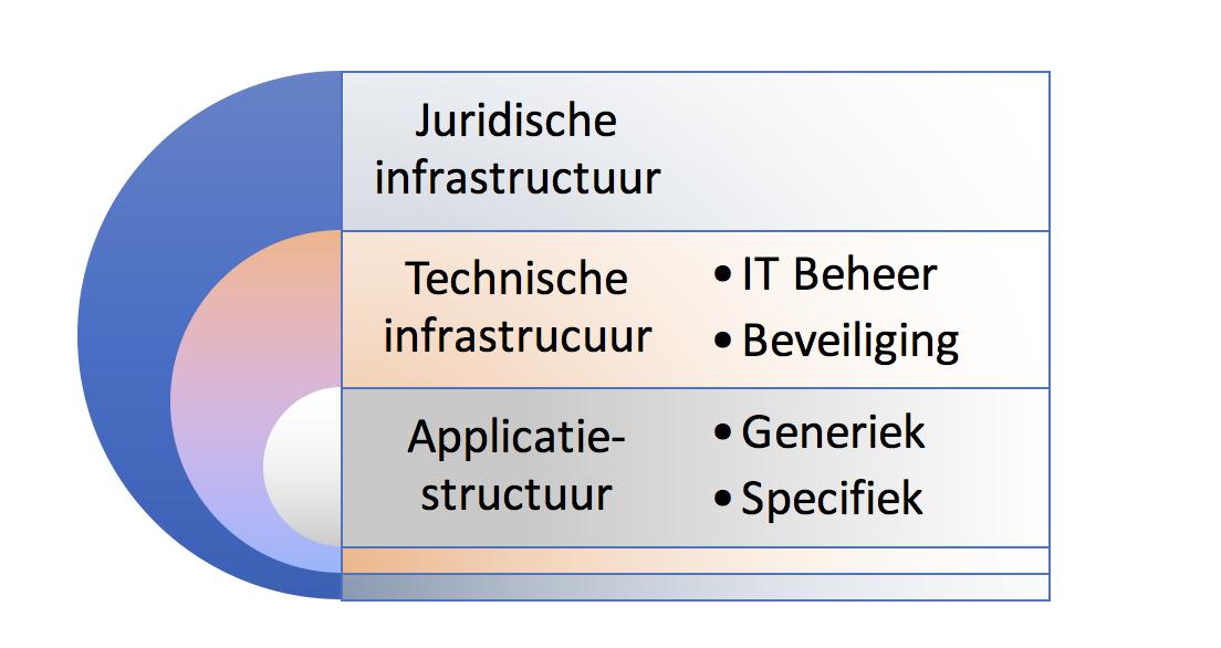 lagen-model-normenkader