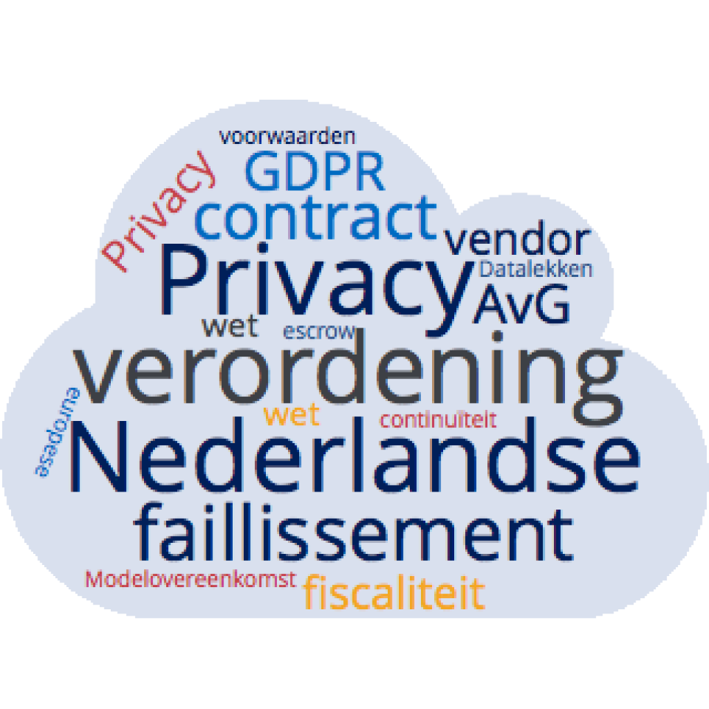 Europese privacy verorderning