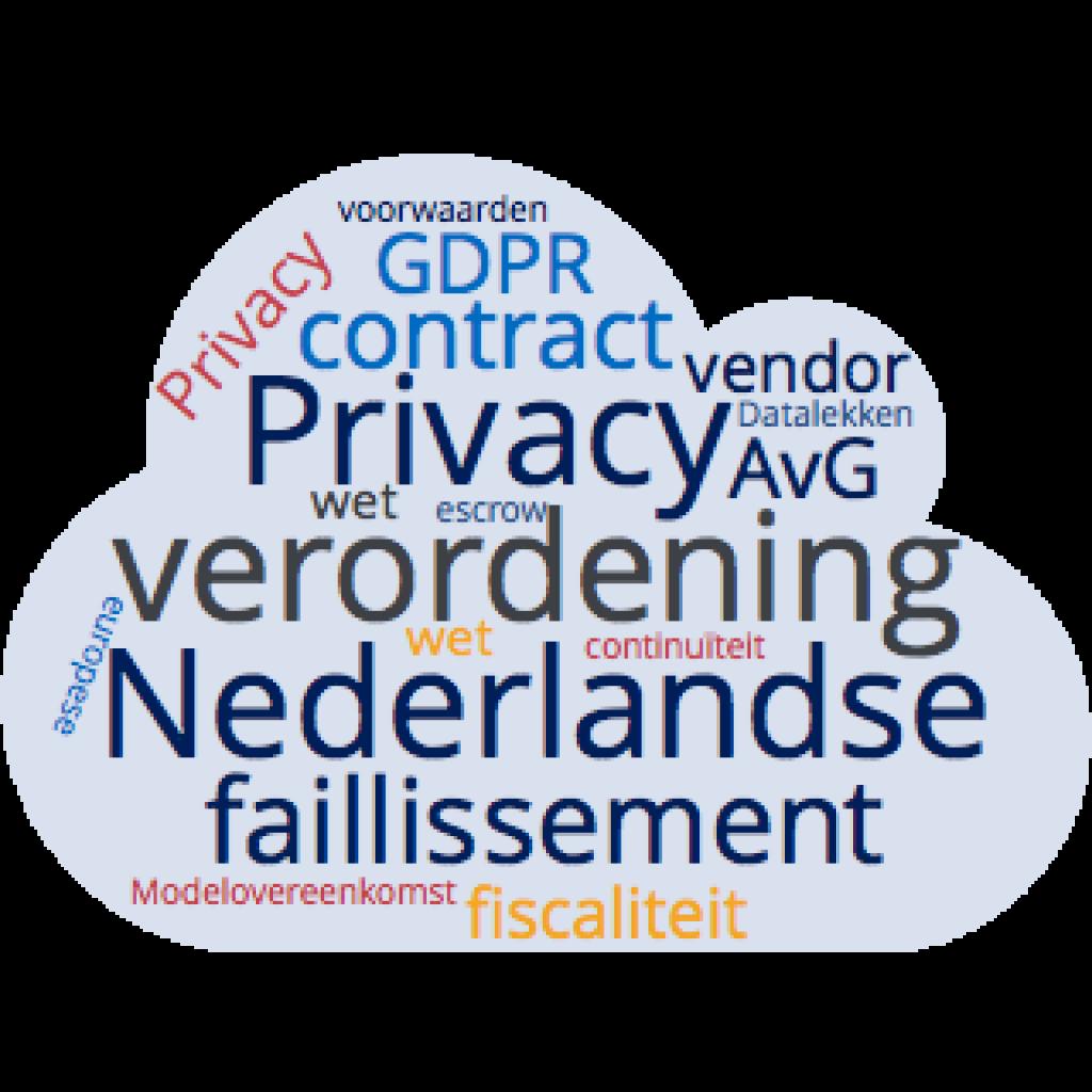 privacy verordening
