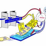 De stap is gezet: EC heeft ENISA gevraagd een cloud certificeringsschema op te stellen